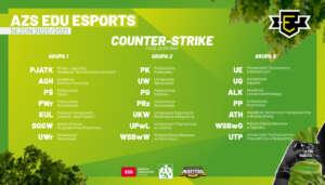 Faza Grupowa AZS Edu Esports CS:GO
