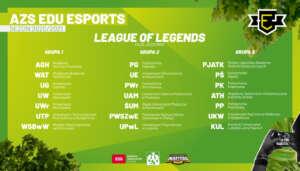 Faza Grupowa AZS Edu Esports LoL